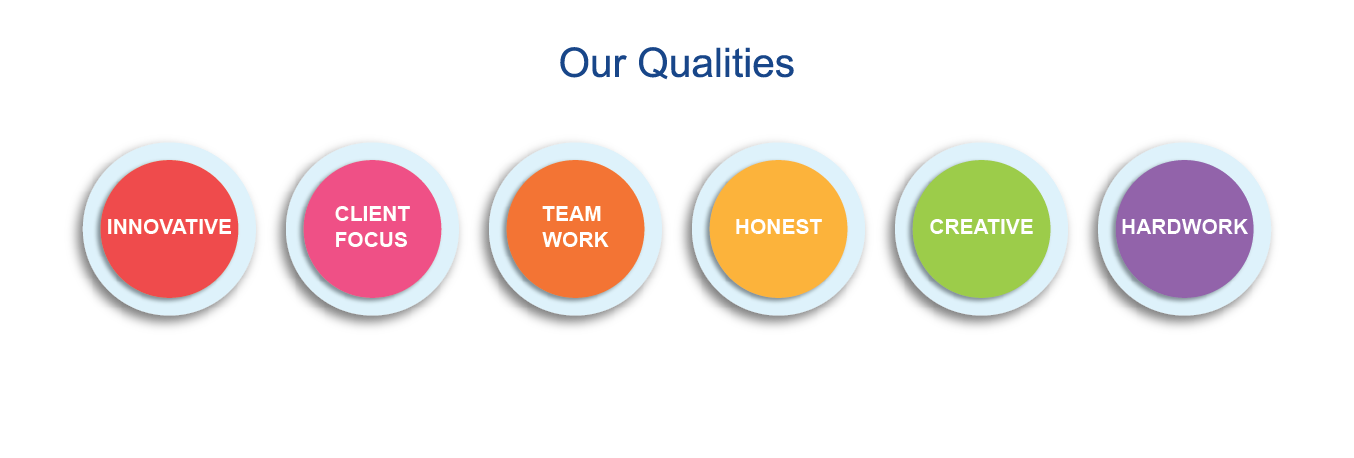 Our Qualities